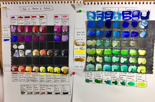 Chart of my Gouache Paints